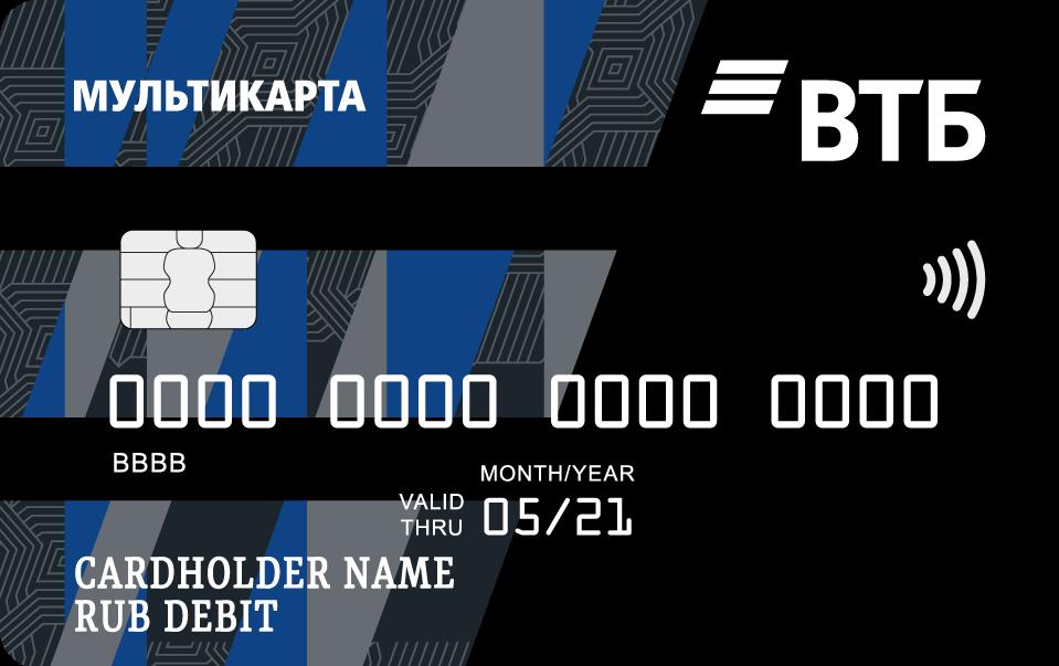 Срок годности кредита в банке