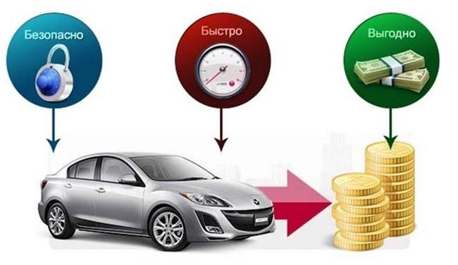 Залог авто в банке расписка в получении денег под залог за автомобиль