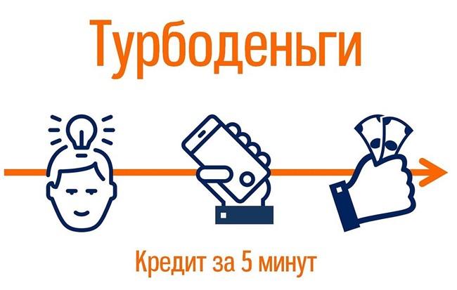 убрир банк заявка онлайн