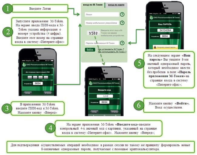Как подключить россельхозбанк мобильный банк [PUNIQRANDLINE-(au-dating-names.txt) 40