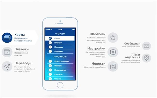 мобильный банк взять кредит займ даем взаймы
